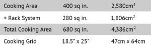Jack Daniels Ceramic Grill Specifications